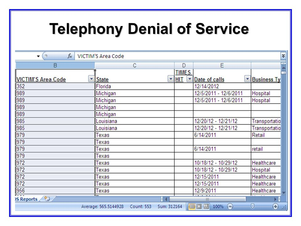 Telephony Denial of Service