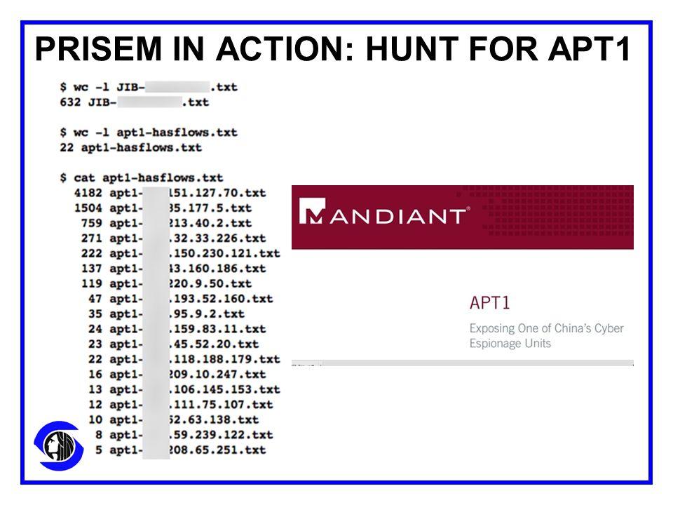 PRISEM IN ACTION: HUNT FOR APT1
