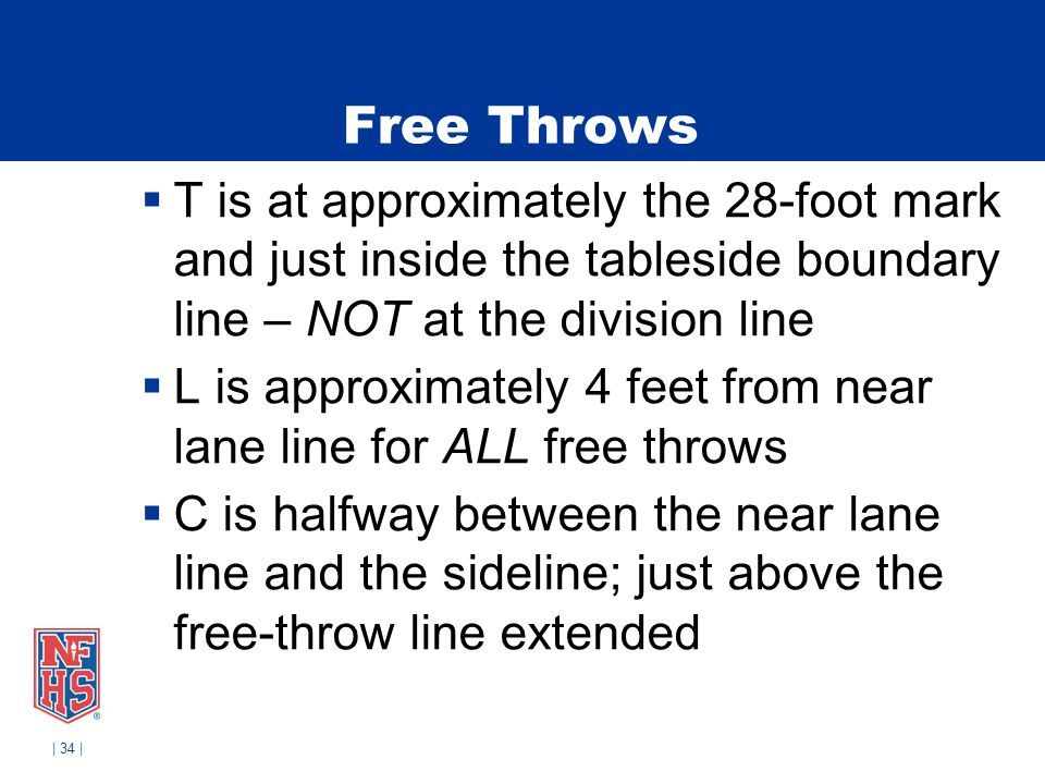 | 34 | Free Throws T is at approximately the 28-foot mark and just inside the tableside boundary line – NOT at the division line L is approximately 4 feet from near lane line for ALL free throws C is halfway between the near lane line and the sideline; just above the free-throw line extended
