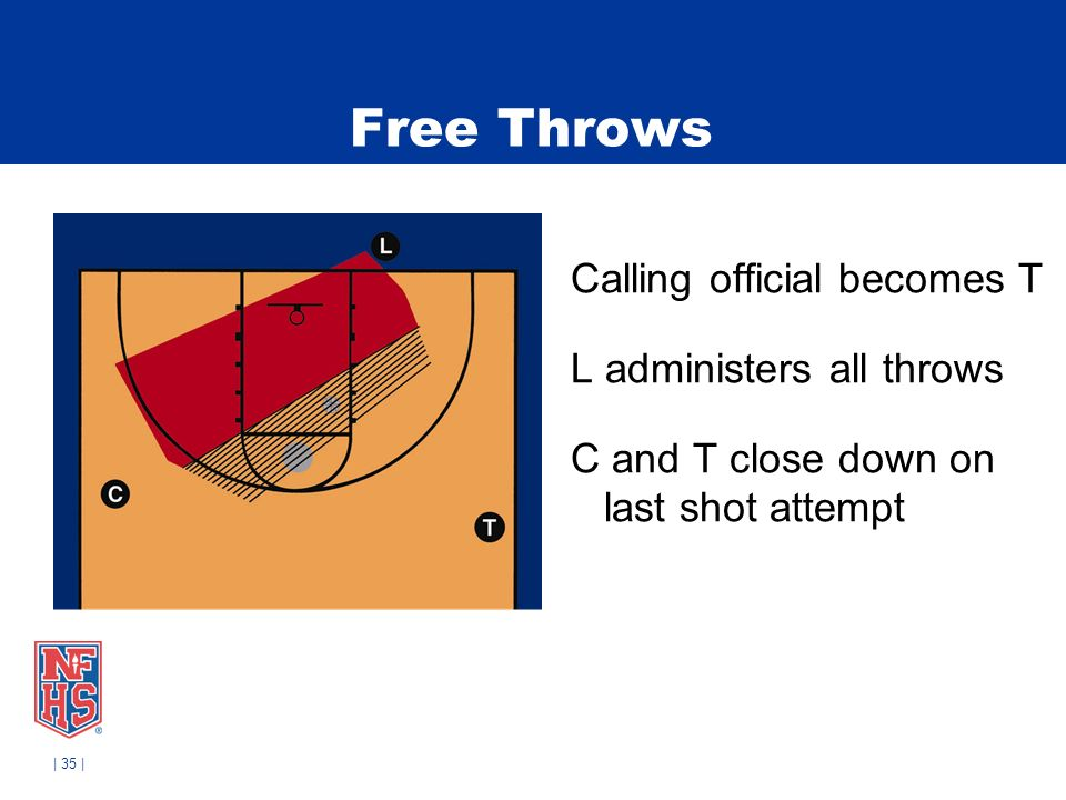 | 35 | Free Throws Calling official becomes T L administers all throws C and T close down on last shot attempt