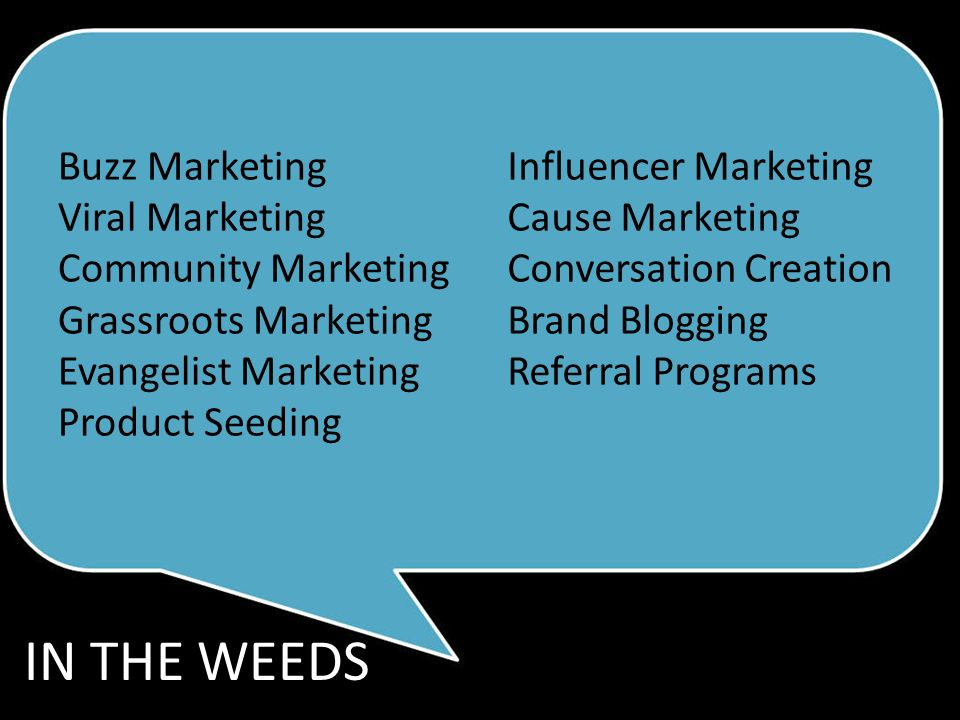 Buzz Marketing Viral Marketing Community Marketing Grassroots Marketing Evangelist Marketing Product Seeding IN THE WEEDS Influencer Marketing Cause Marketing Conversation Creation Brand Blogging Referral Programs