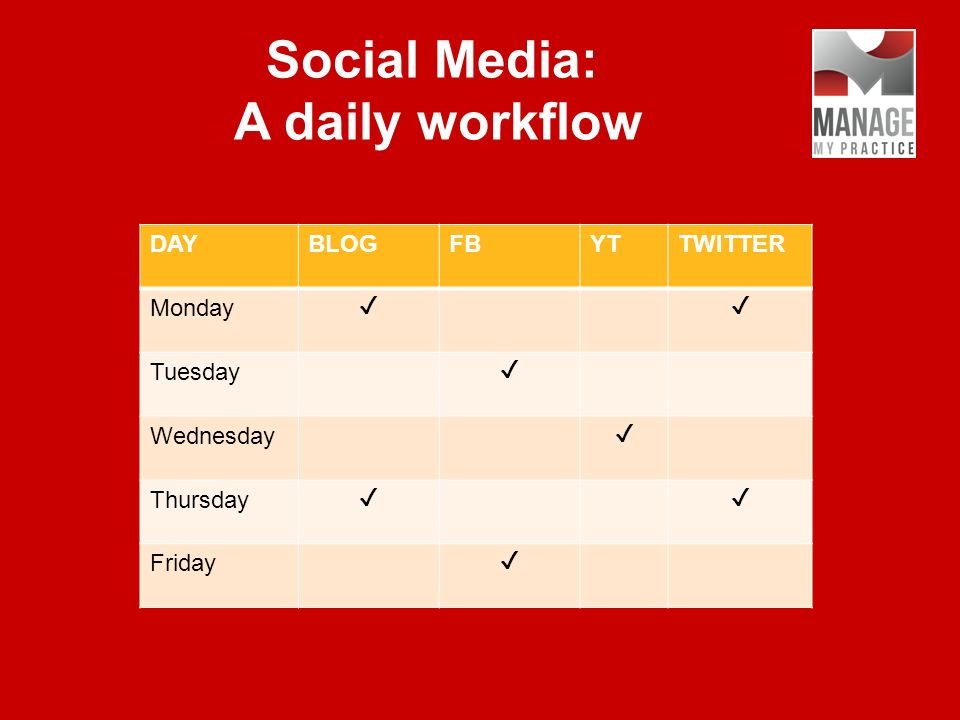 Social Media: A daily workflow DAYBLOGFBYTTWITTER Monday Tuesday Wednesday Thursday Friday