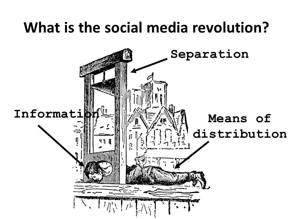 What is the social media revolution Separation Information Means of distribution