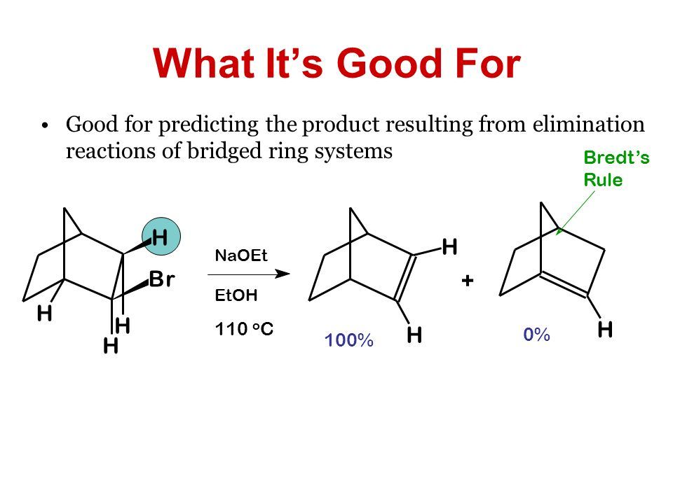 What Its Good For Good for predicting the product resulting from elimination reactions of bridged ring systems + 0% NaOEt EtOH 110 o C Bredts Rule H H