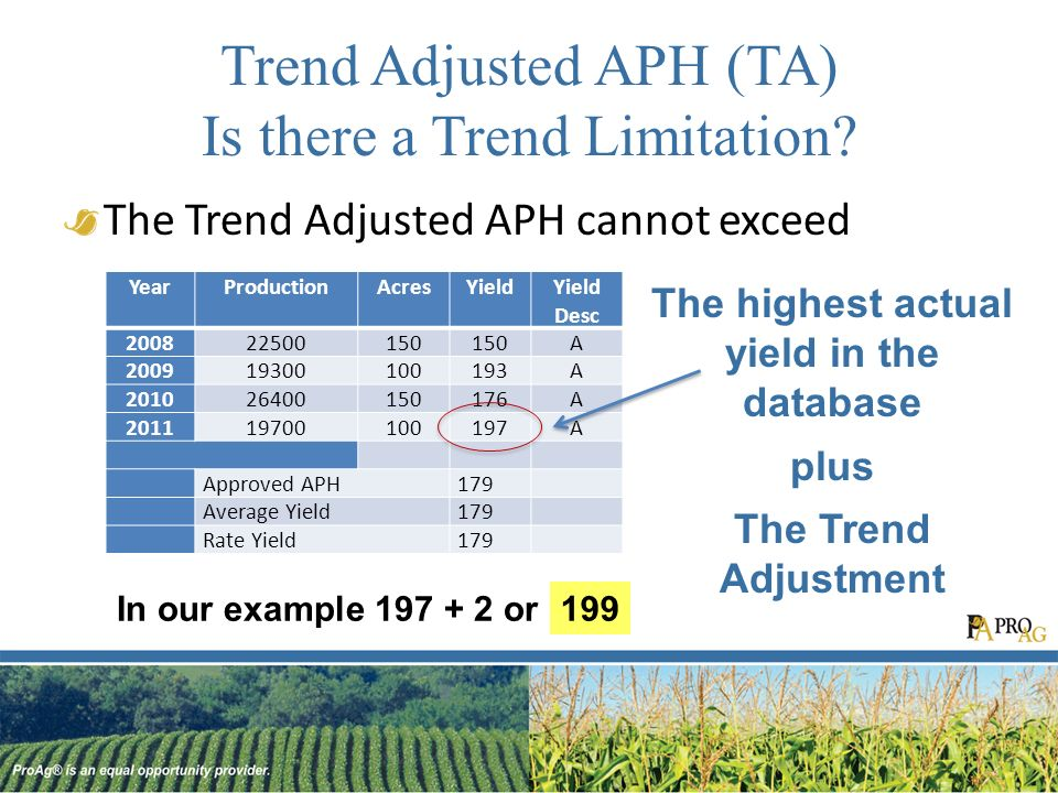 Trend Adjusted APH (TA) Is there a Trend Limitation.