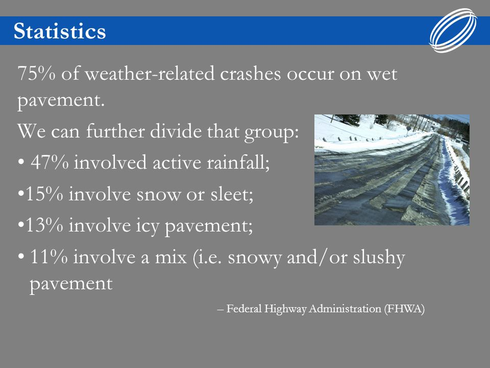 Statistics 75% of weather-related crashes occur on wet pavement.