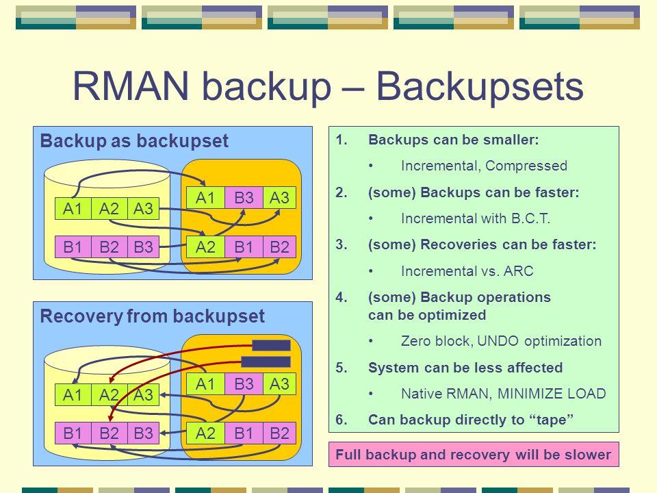 RMAN backup – Backupsets Backup as backupset B2B1B3A2A1A3B3A1A3B1A2B2 Recovery from backupset B2B1B3A2A1A3B3A1A3B1A2B2 Full backup and recovery will b