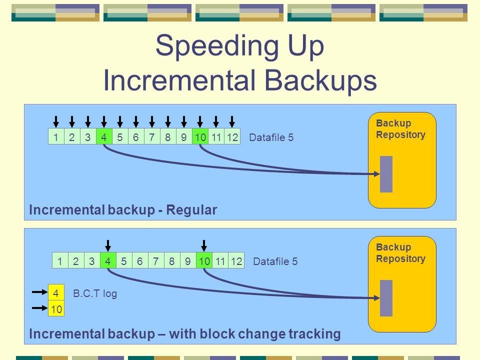 Speeding Up Incremental Backups Incremental backup - Regular 123456789101112 Backup Repository Datafile 5 Incremental backup – with block change track