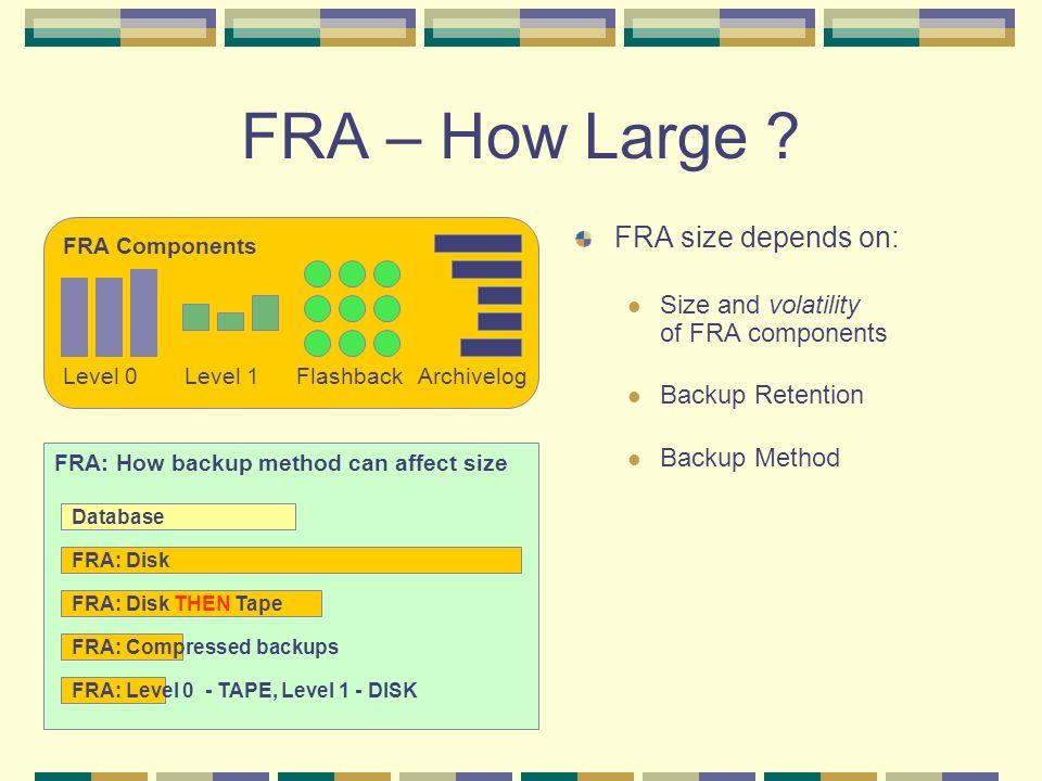 FRA – How Large ? FRA size depends on: Size and volatility of FRA components Backup Retention Backup Method FRA Components Level 0Level 1FlashbackArch