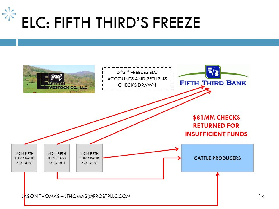 ELC: FIFTH THIRDS FREEZE 14 5 th 3 rd FREEZES ELC ACCOUNTS AND RETURNS CHECKS DRAWN NON-FIFTH THIRD BANK ACCOUNT CATTLE PRODUCERS $81MM CHECKS RETURNE