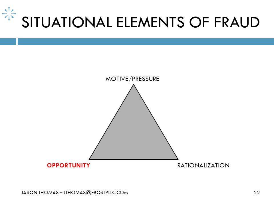 SITUATIONAL ELEMENTS OF FRAUD 22 MOTIVE/PRESSURE RATIONALIZATIONOPPORTUNITY JASON THOMAS – JTHOMAS@FROSTPLLC.COM