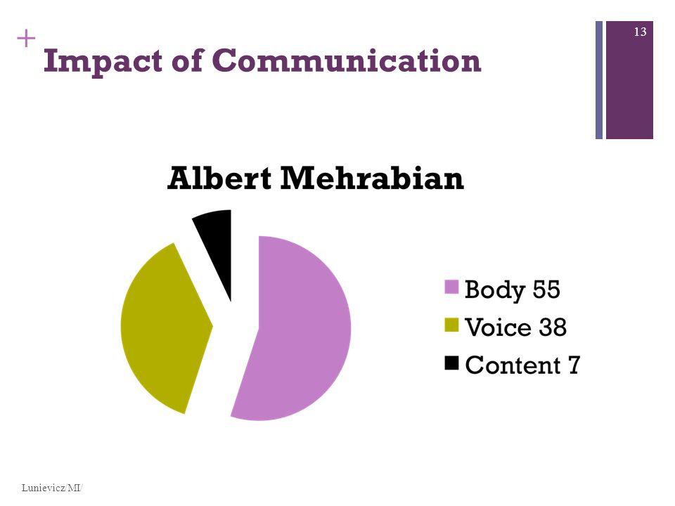 + Impact of Communication Lunievicz/MI/ 13