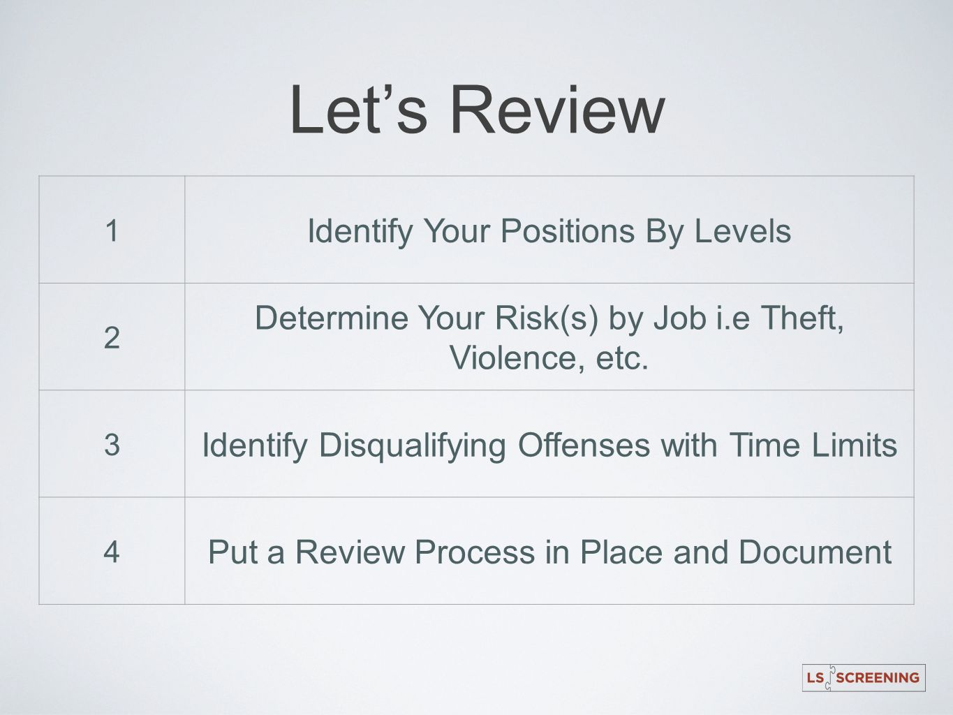 Lets Review 1 Identify Your Positions By Levels 2 Determine Your Risk(s) by Job i.e Theft, Violence, etc. 3 Identify Disqualifying Offenses with Time