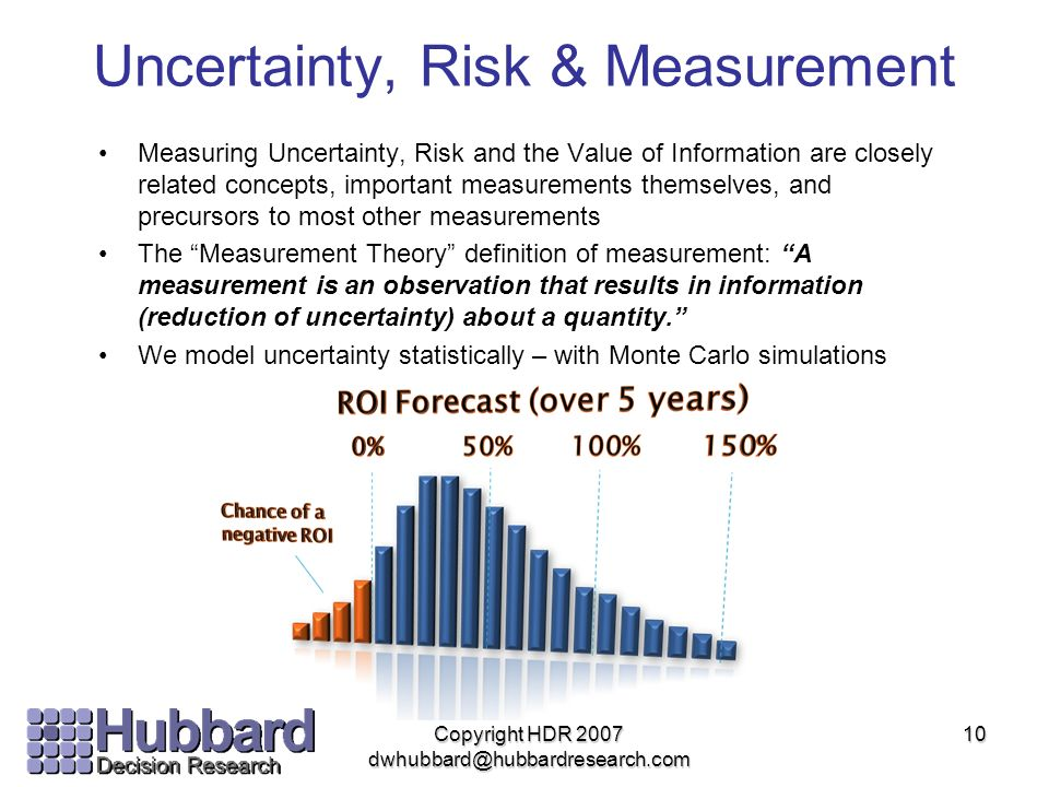 Copyright HDR 2007 dwhubbard@hubbardresearch.com 10 Uncertainty, Risk & Measurement Measuring Uncertainty, Risk and the Value of Information are close