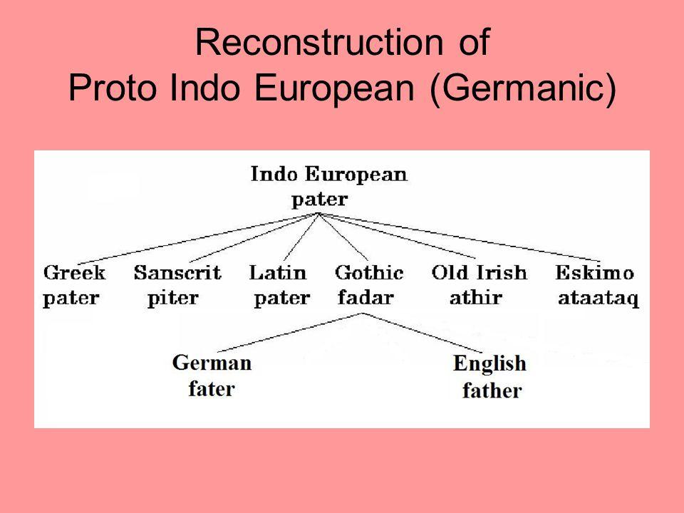 Reconstruction of Proto Indo European (Germanic)