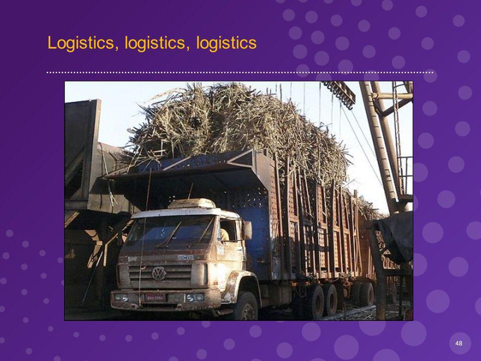 Logistics, logistics, logistics 48