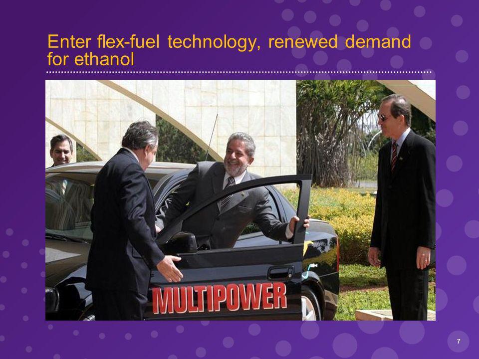 Enter flex-fuel technology, renewed demand for ethanol 7
