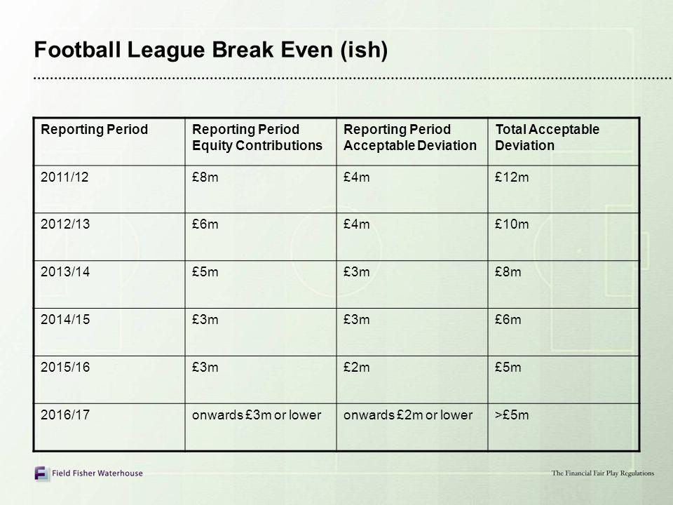 Football League Break Even (ish) Reporting PeriodReporting Period Equity Contributions Reporting Period Acceptable Deviation Total Acceptable Deviatio