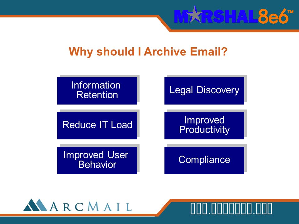 www.arcmail.com Legal Discovery Information Retention Improved User Behavior Compliance Improved Productivity Reduce IT Load Why should I Archive Emai