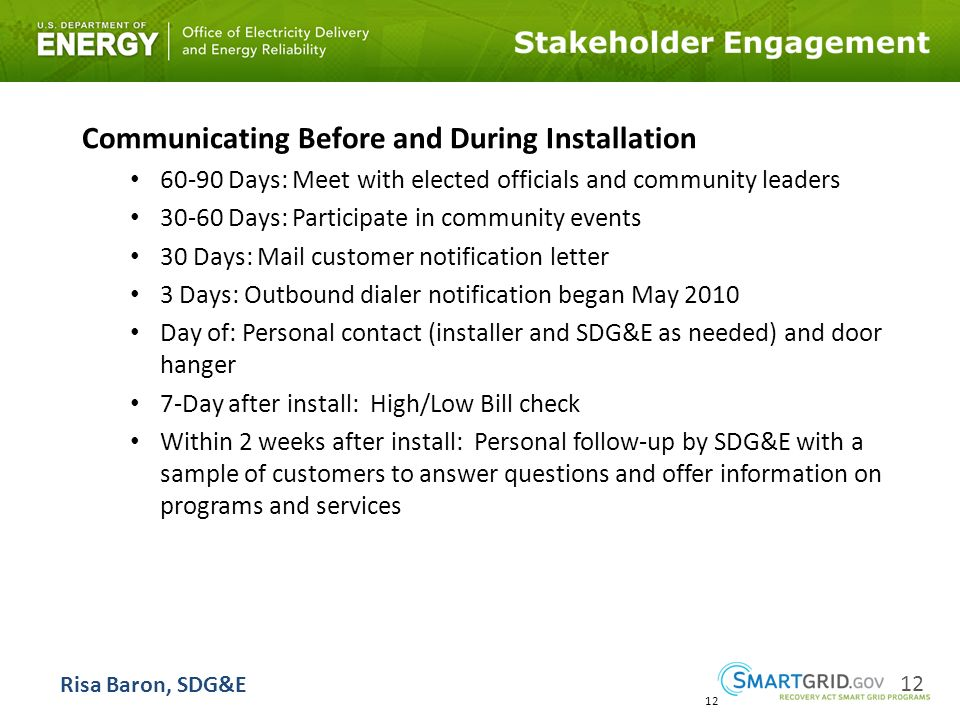 12 Communicating Before and During Installation 60-90 Days: Meet with elected officials and community leaders 30-60 Days: Participate in community events 30 Days: Mail customer notification letter 3 Days: Outbound dialer notification began May 2010 Day of: Personal contact (installer and SDG&E as needed) and door hanger 7-Day after install: High/Low Bill check Within 2 weeks after install: Personal follow-up by SDG&E with a sample of customers to answer questions and offer information on programs and services 12 Risa Baron, SDG&E