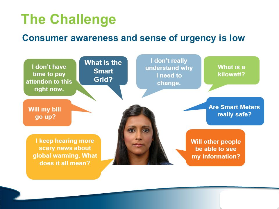 The Challenge Consumer awareness and sense of urgency is low I dont have time to pay attention to this right now.