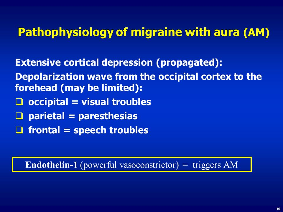 Pathophysiology of migraine with aura (AM) Extensive cortical depression (propagated): Depolarization wave from the occipital cortex to the forehead (
