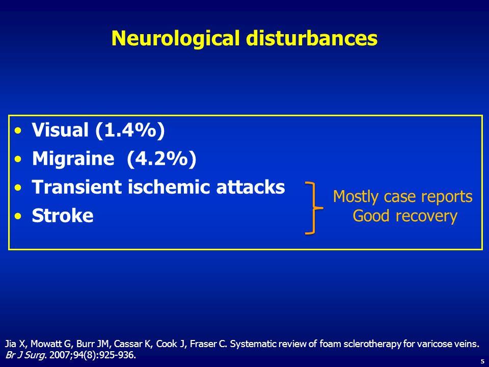 Neurological disturbances Visual (1.4%) Migraine (4.2%) Transient ischemic attacks Stroke Jia X, Mowatt G, Burr JM, Cassar K, Cook J, Fraser C. System