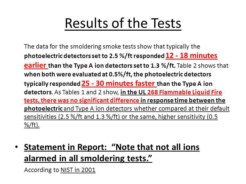 Results of the Tests The data for the smoldering smoke tests show that typically the photoelectric detectors set to 2.5 %/ft responded 12 - 18 minutes