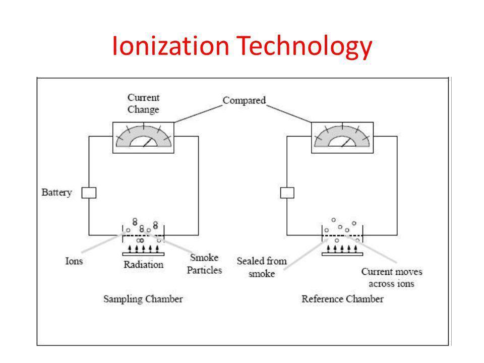 Dual Sensor Alarms …combination units also have their drawbacks.