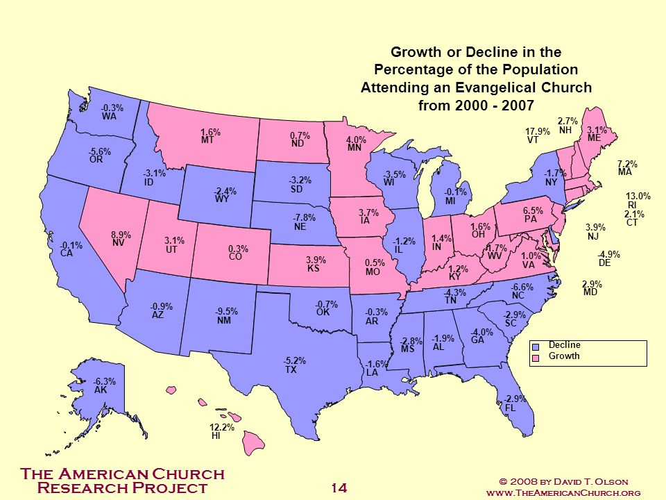 The American Church Research Project © 2008 by David T. Olson www.TheAmericanChurch.org 14