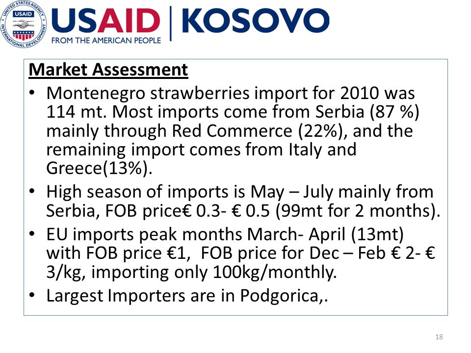 Market Assessment Montenegro strawberries import for 2010 was 114 mt.