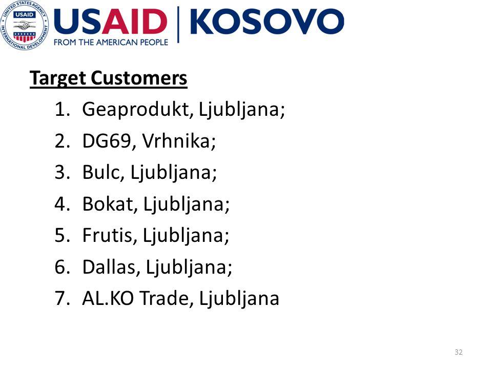 Target Customers 1.Geaprodukt, Ljubljana; 2.DG69, Vrhnika; 3.Bulc, Ljubljana; 4.Bokat, Ljubljana; 5.Frutis, Ljubljana; 6.Dallas, Ljubljana; 7.AL.KO Tr