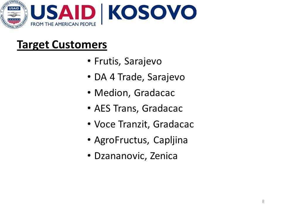 Target Customers Frutis, Sarajevo DA 4 Trade, Sarajevo Medion, Gradacac AES Trans, Gradacac Voce Tranzit, Gradacac AgroFructus, Capljina Dzananovic, Z