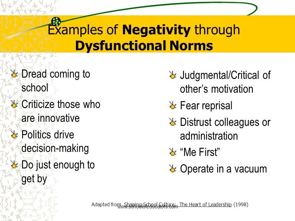 Negativity in a school culture or climate is usually manifested in the attitudes and actions of school staff through: No or low expectations Little or