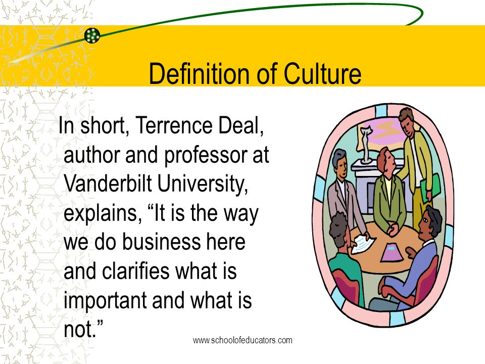 School Culture is over a period of time…the history Climate is now, its the perceptions/emotions being evoked www.schoolofeducators.com