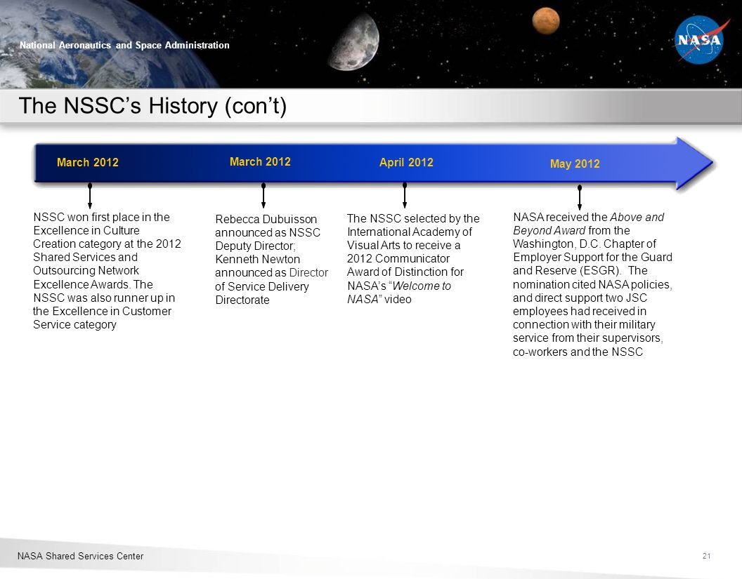 NASA Shared Services Center National Aeronautics and Space Administration The NSSCs History (cont) 21 NSSC won first place in the Excellence in Cultur