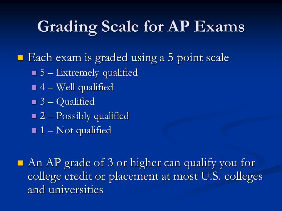 Grading Scale for AP Exams Each exam is graded using a 5 point scale Each exam is graded using a 5 point scale 5 – Extremely qualified 5 – Extremely q
