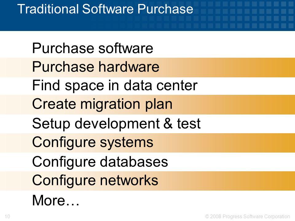 © 2008 Progress Software Corporation9 Cost v. BenefitTime (Cost v. Benefit)