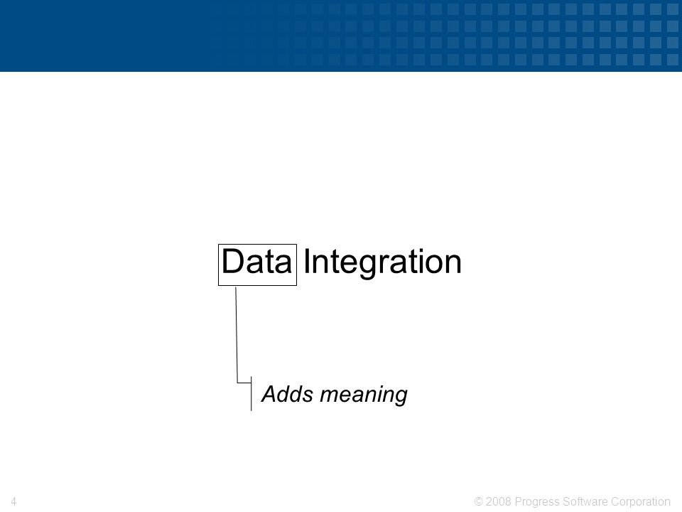 © 2008 Progress Software Corporation3 Integration is hard Expensive Infrastructure Data