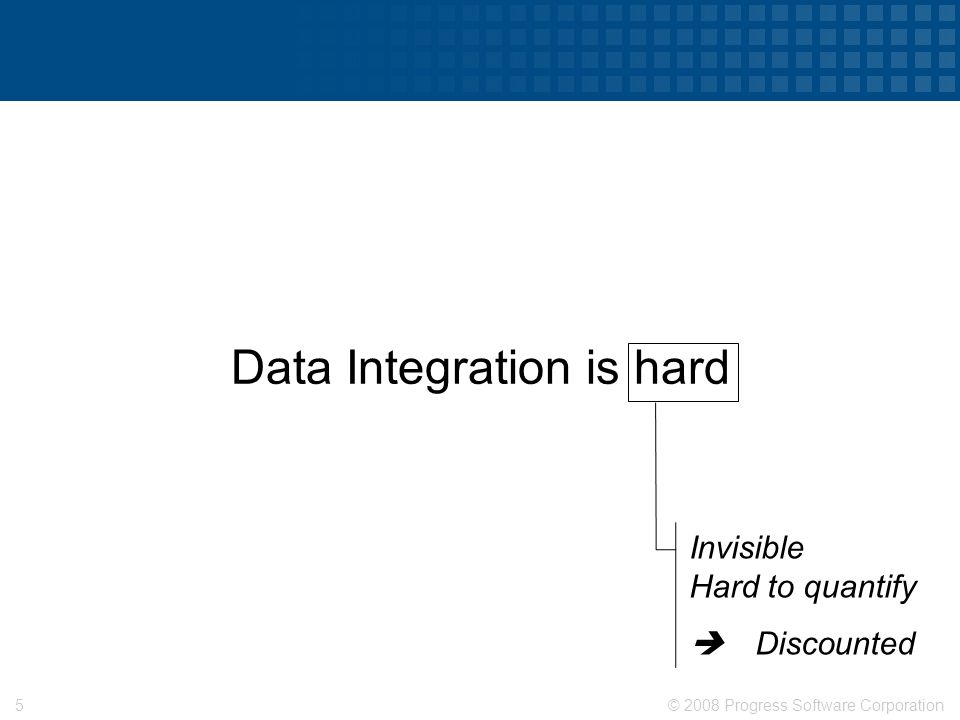 © 2008 Progress Software Corporation4 Data Integration Adds meaning
