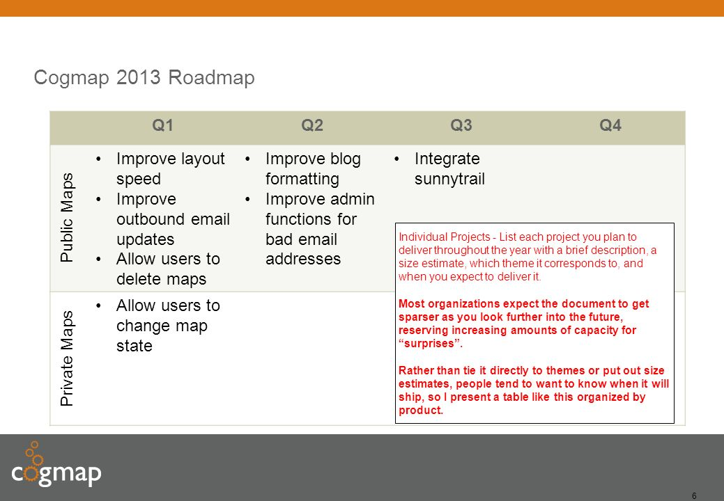 6 Cogmap 2013 Roadmap Q1Q2Q3Q4 Public Maps Improve layout speed Improve outbound email updates Allow users to delete maps Improve blog formatting Improve admin functions for bad email addresses Integrate sunnytrail Private Maps Allow users to change map state Individual Projects - List each project you plan to deliver throughout the year with a brief description, a size estimate, which theme it corresponds to, and when you expect to deliver it.