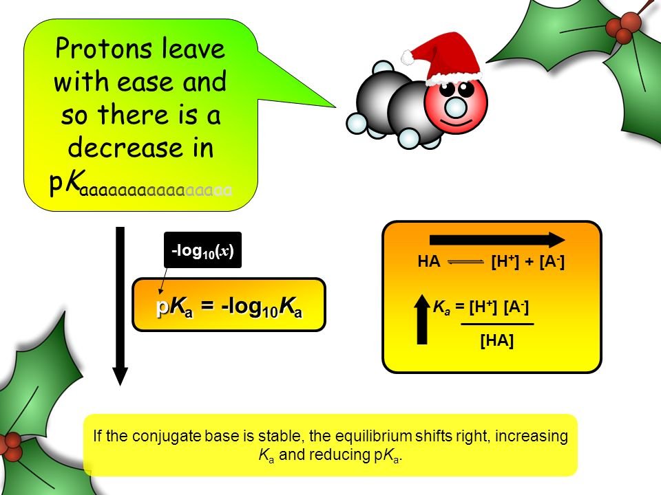 HA [H + ] + [A - ] Protons leave with ease and so there is a decrease in pK aaaaaaaaaaaaaaaa If the conjugate base is stable, the equilibrium shifts right, increasing K a and reducing pK a.