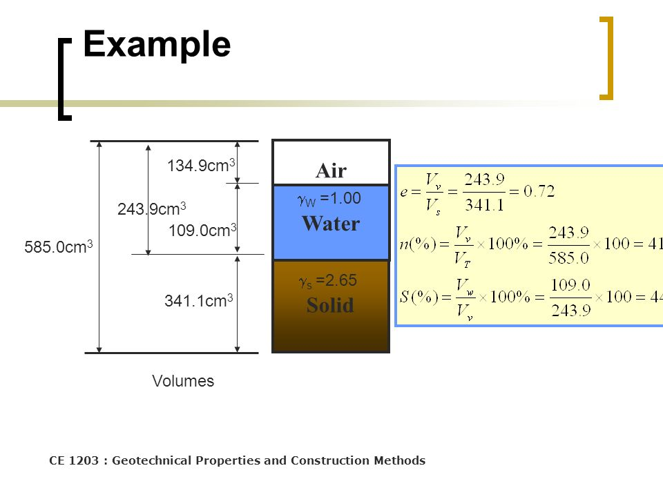 CE 1203 : Geotechnical Properties and Construction Methods 585.0cm 3 Solid Air Water Volumes s =2.65 341.1cm 3 109.0cm 3 243.9cm 3 134.9cm 3 W =1.00 E