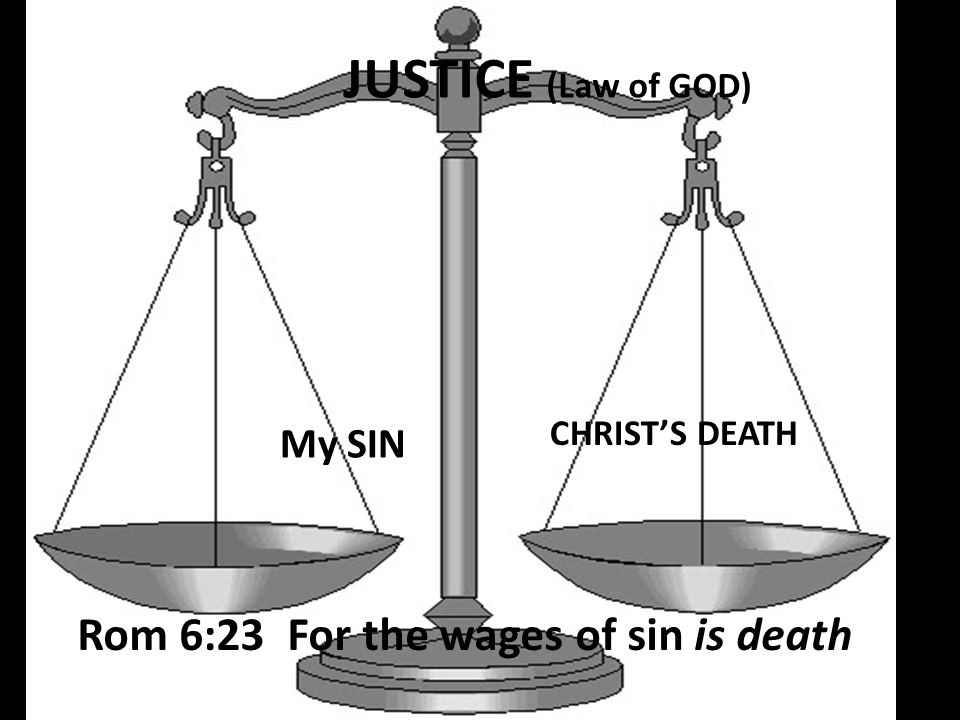 My SIN CHRISTS DEATH Rom 6:23 For the wages of sin is death JUSTICE (Law of GOD)