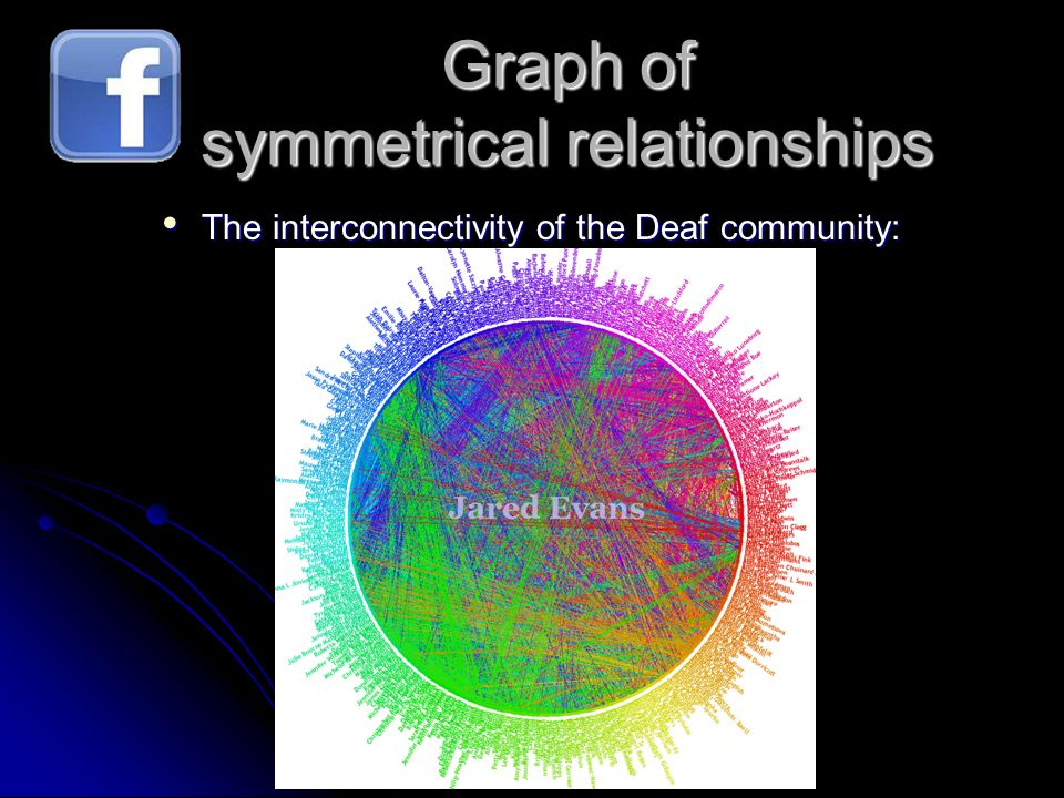 Graph of symmetrical relationships The interconnectivity of the Deaf community: The interconnectivity of the Deaf community: