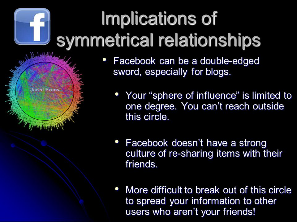 Implications of symmetrical relationships Your sphere of influence is limited to one degree. You cant reach outside this circle. Your sphere of influe