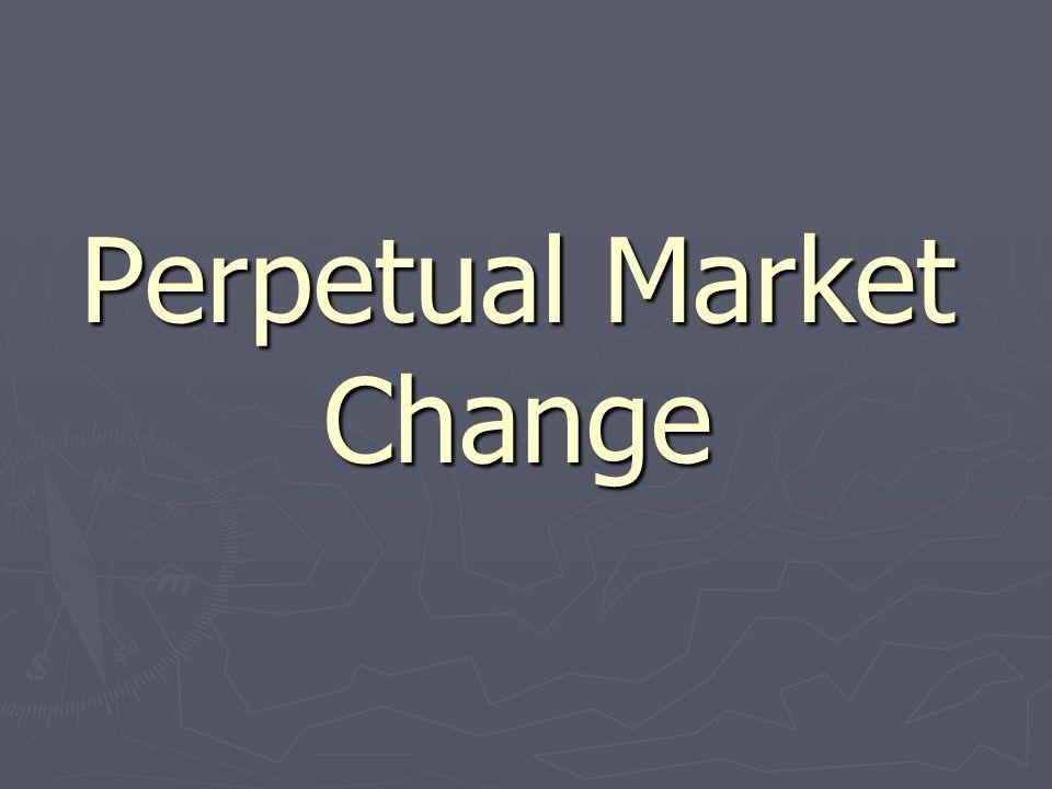 Perpetual Market Change