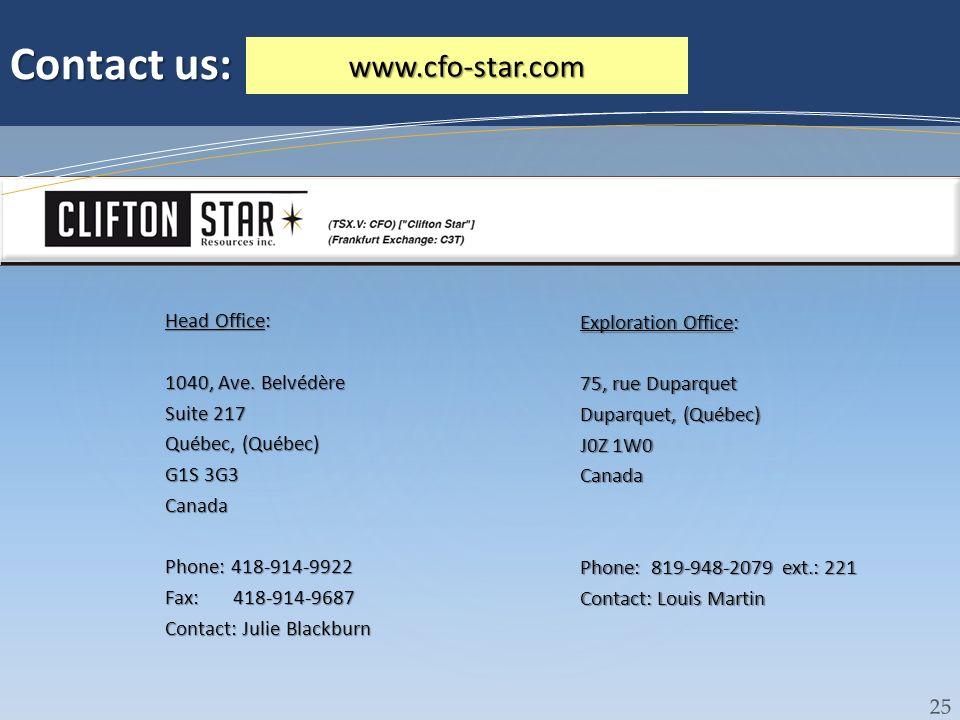 Contact us: Head Office: 1040, Ave. Belvédère Suite 217 Québec, (Québec) G1S 3G3 Canada Phone: 418-914-9922 Fax: 418-914-9687 Contact: Julie Blackburn