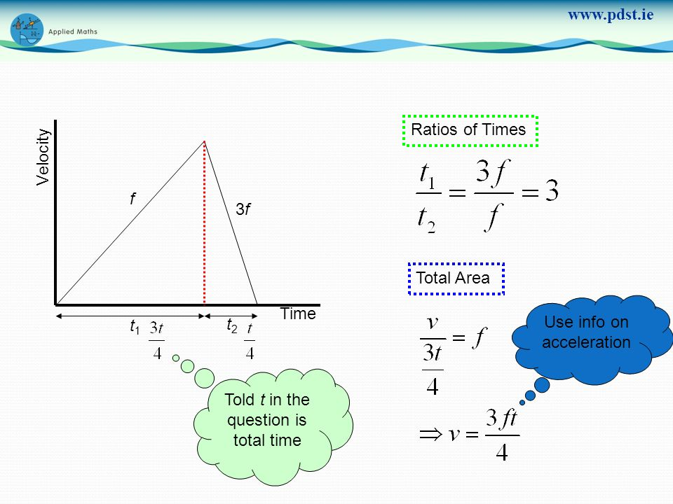 www.pdst.ie f 3f3f Velocity Time t1t1 t2t2 Ratios of Times Total Area Told t in the question is total time Use info on acceleration