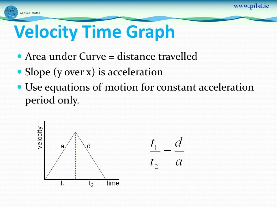 www.pdst.ie Velocity Time Graph Area under Curve = distance travelled Slope (y over x) is acceleration Use equations of motion for constant accelerati